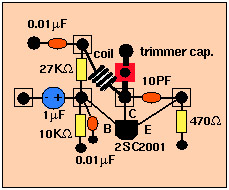 How to build the simplest transmitter?